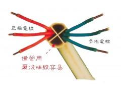 分剖式配电线管